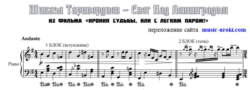 Nhl 15 на PC скачать Русская Версия