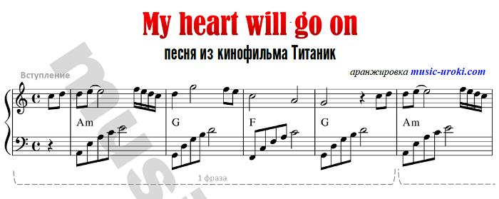 Ноты словами для пианино титаник.
