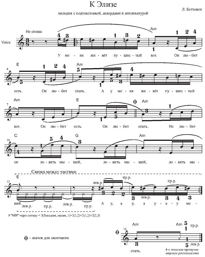 Бетховен к элизе ноты