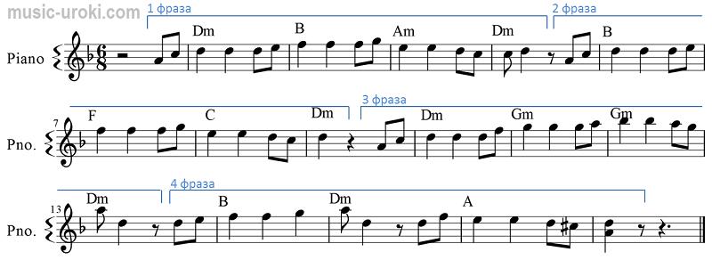 пираты карибского моря ноты для фортепиано легкая версия